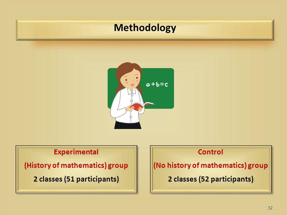 Methodology Experimental (History of mathematics) group