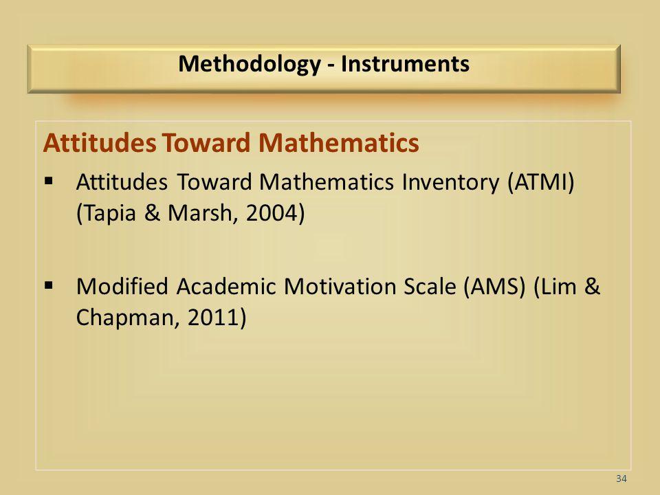 Methodology - Instruments