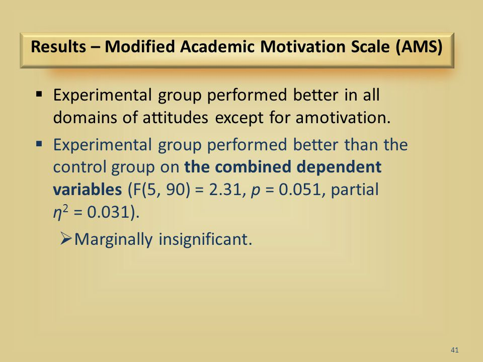 Results – Modified Academic Motivation Scale (AMS)