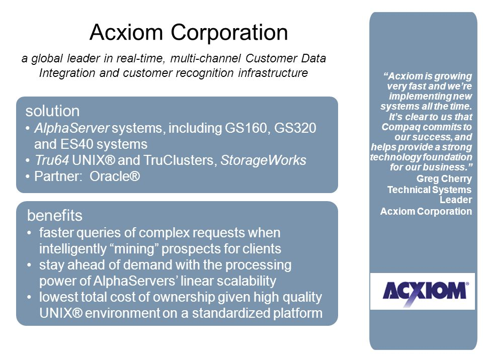 Acxiom Corporation solution benefits