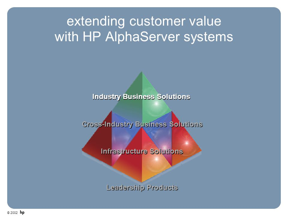 extending customer value with HP AlphaServer systems