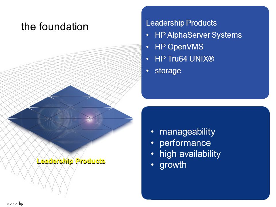 the foundation manageability performance high availability growth