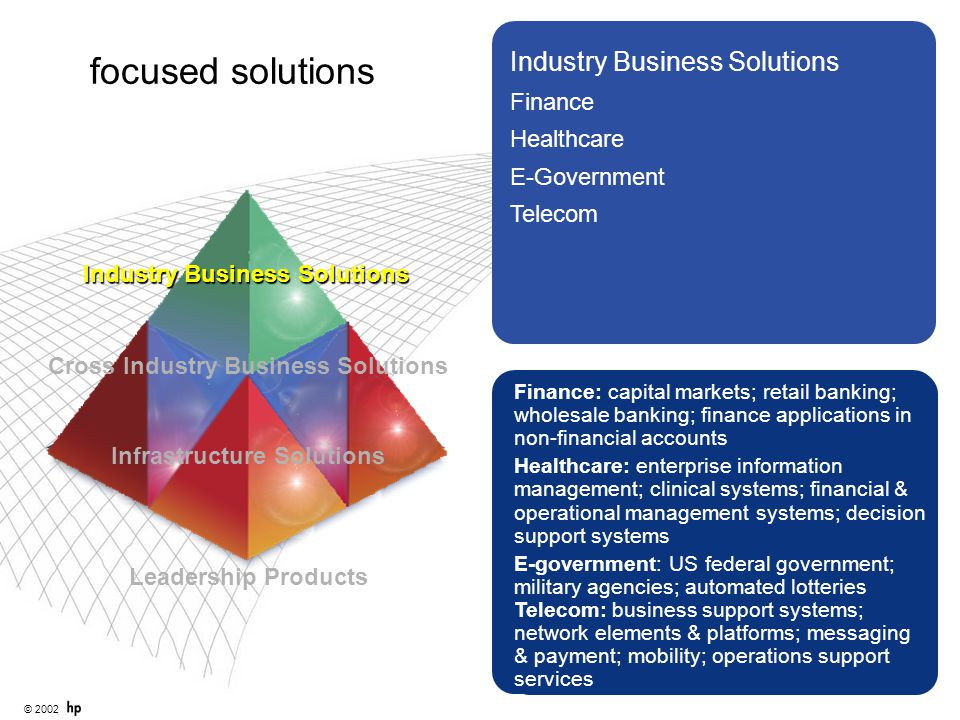focused solutions Industry Business Solutions Finance Healthcare