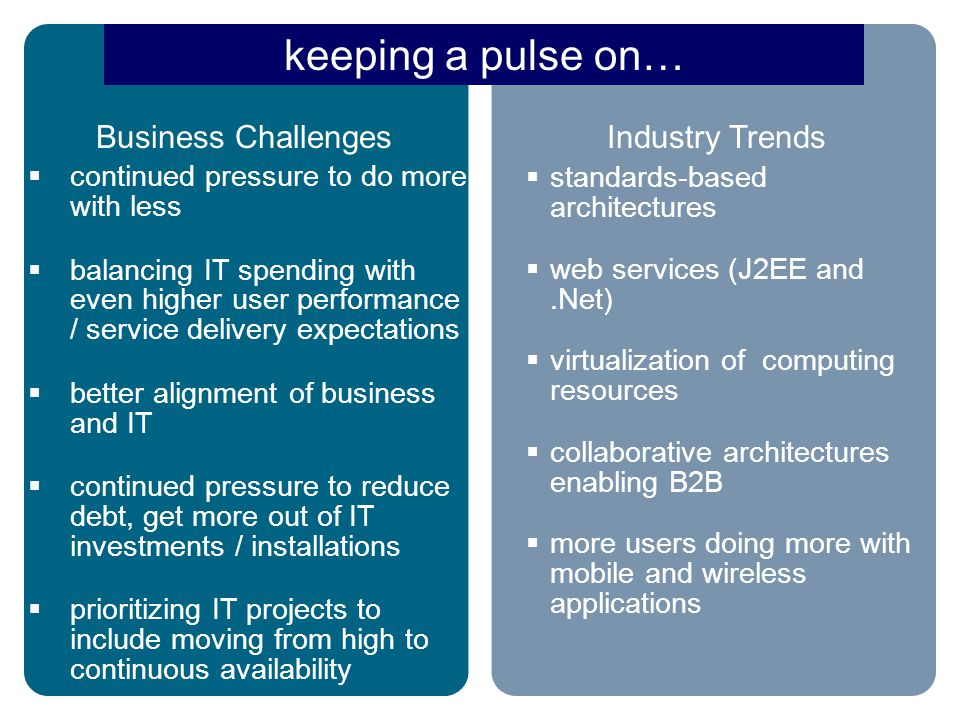 keeping a pulse on… Business Challenges Industry Trends
