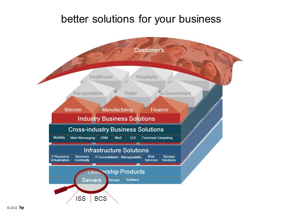 better solutions for your business