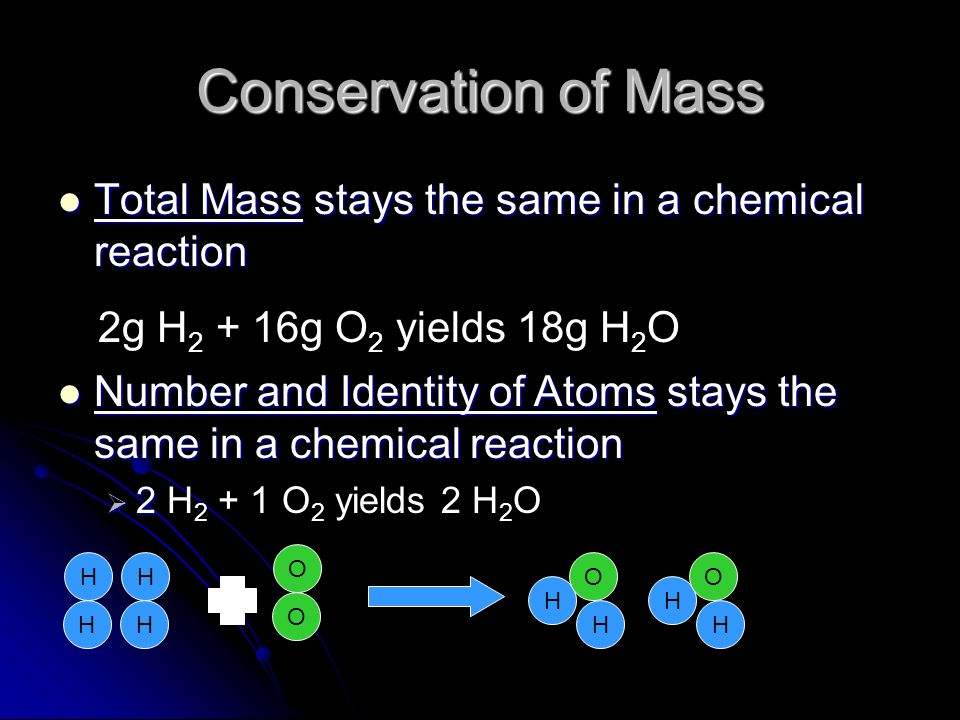 Conservation of Mass Total Mass stays the same in a chemical reaction