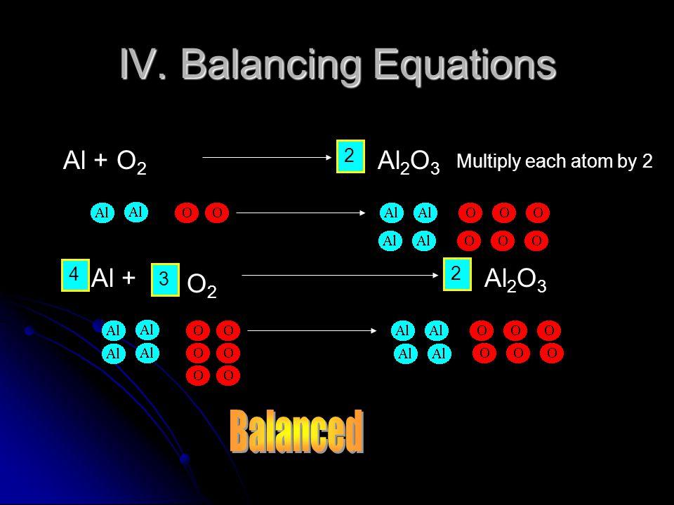 IV. Balancing Equations