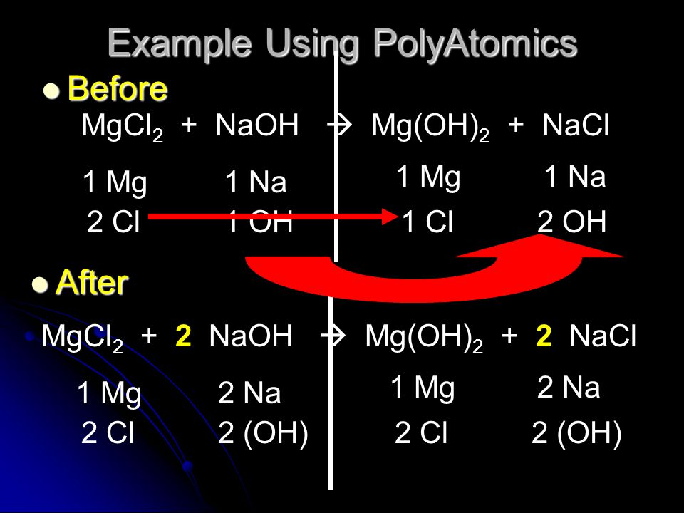 Example Using PolyAtomics
