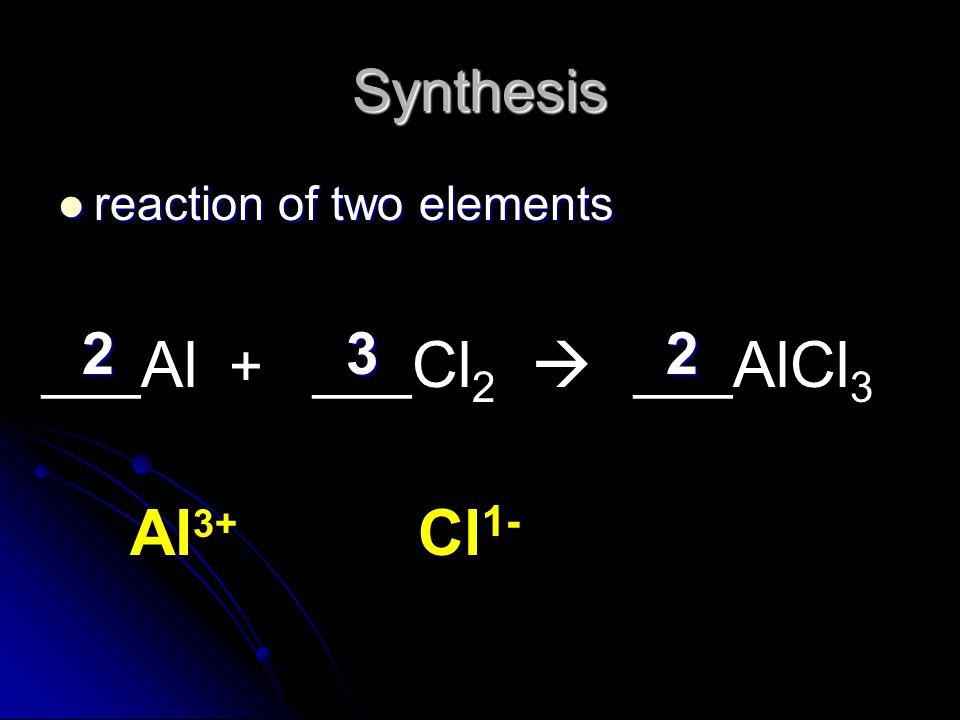Al3+ Cl1- Synthesis 2 3 2 ___Al + ___Cl2  ___AlCl3