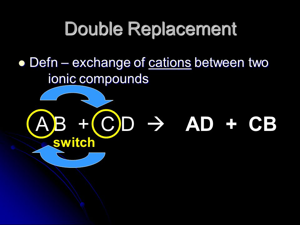 A B + C D  AD + CB Double Replacement