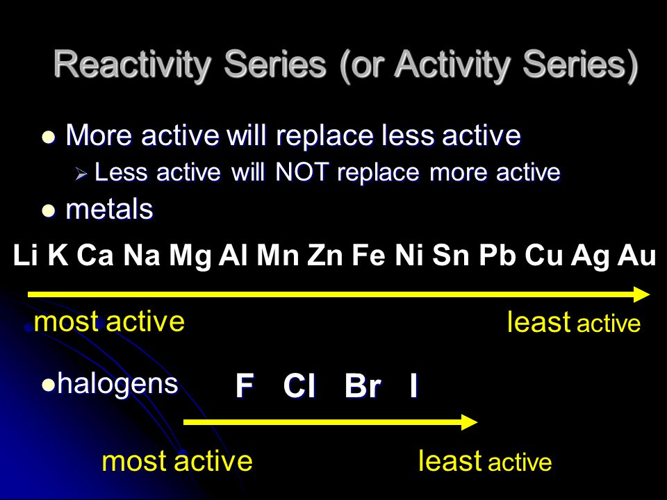 Reactivity Series (or Activity Series)