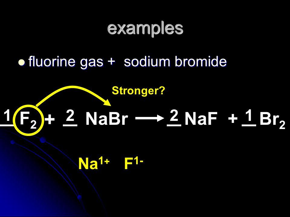 + examples F2 NaBr NaF + Br2 1 2 2 1 Na1+ F1-