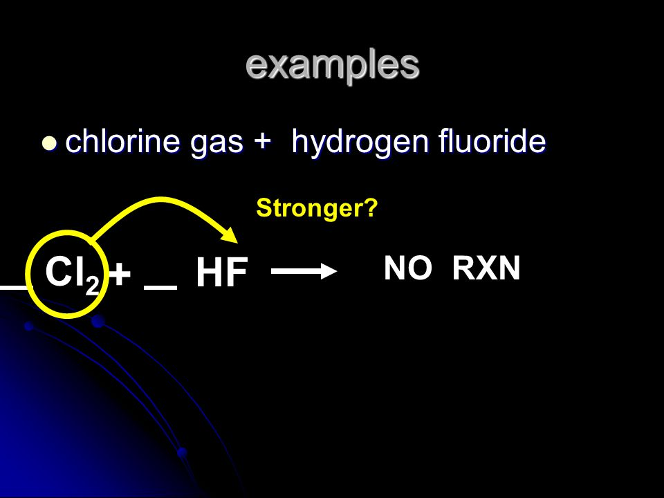 examples chlorine gas + hydrogen fluoride Stronger Cl2 + HF NO RXN