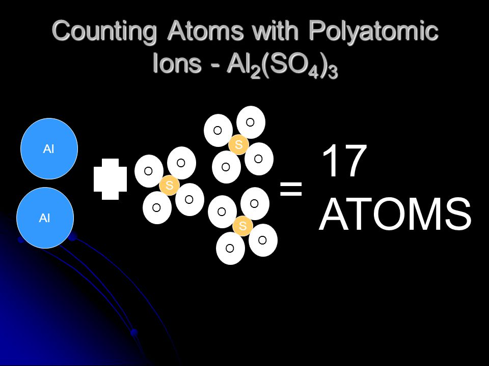 Counting Atoms with Polyatomic Ions - Al2(SO4)3