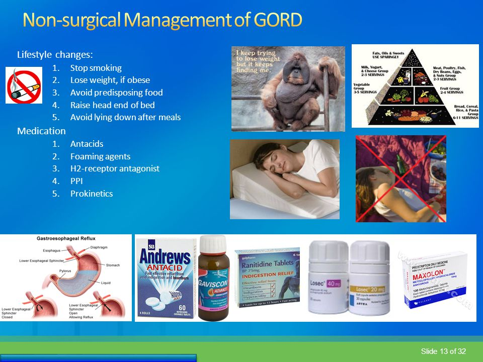 Non-surgical Management of GORD