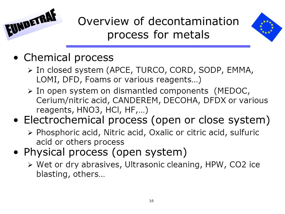 Overview of decontamination process for metals