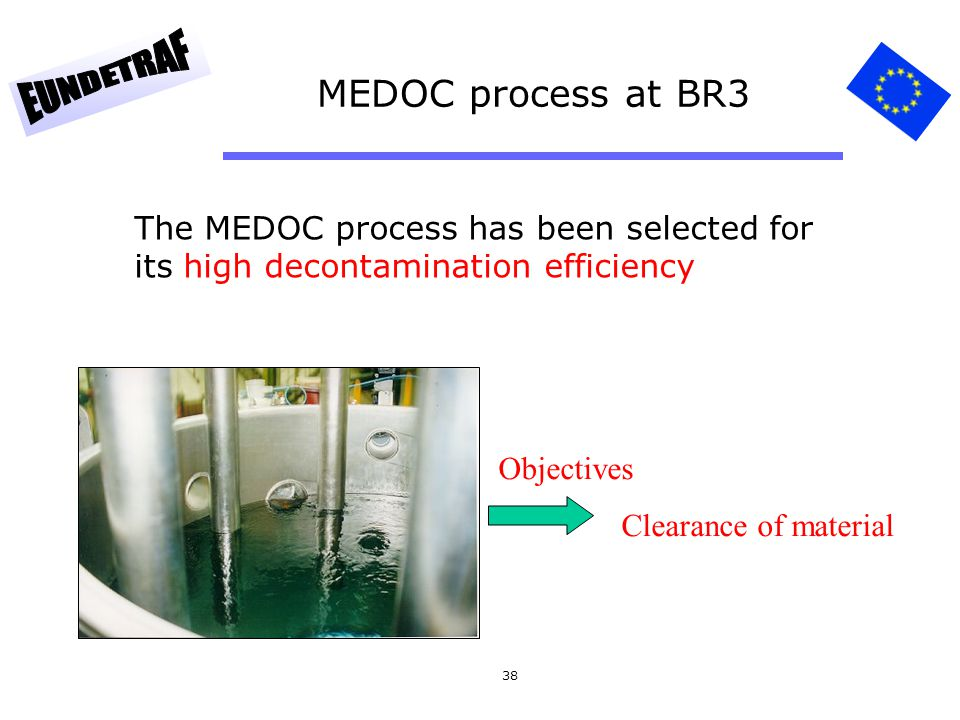 MEDOC process at BR3 The MEDOC process has been selected for its high decontamination efficiency. Objectives.