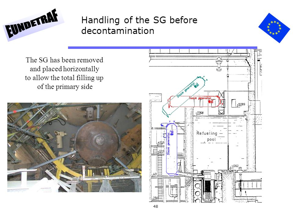 Handling of the SG before decontamination