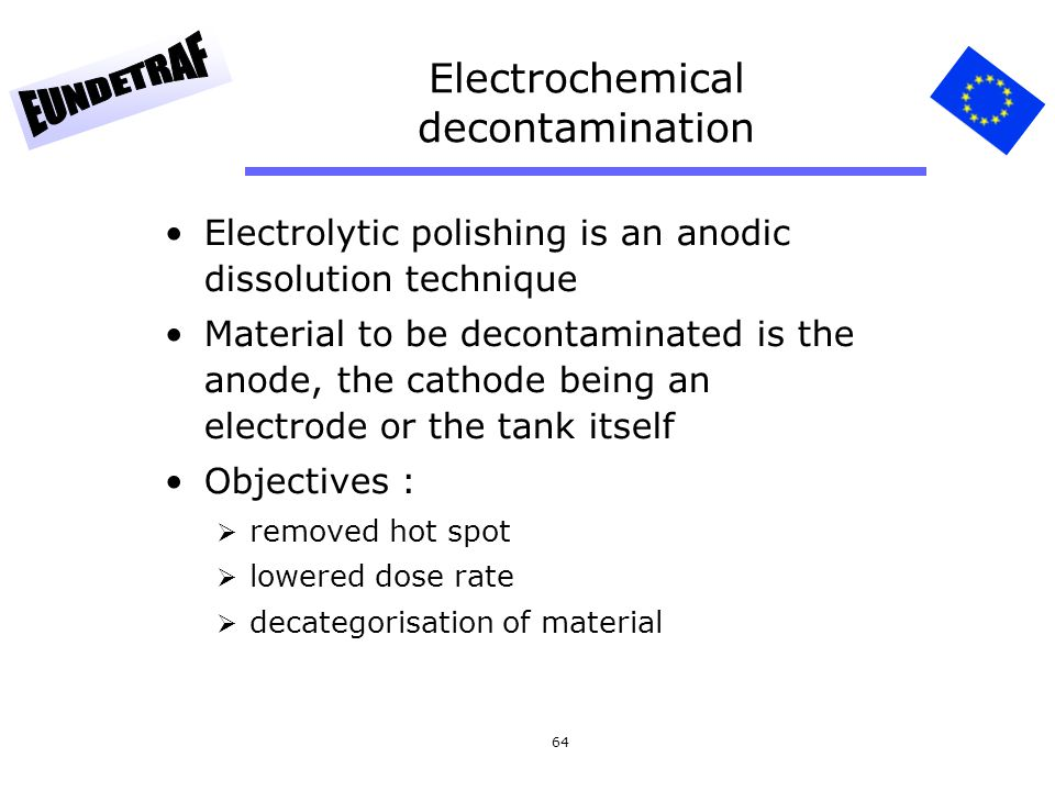 Electrochemical decontamination