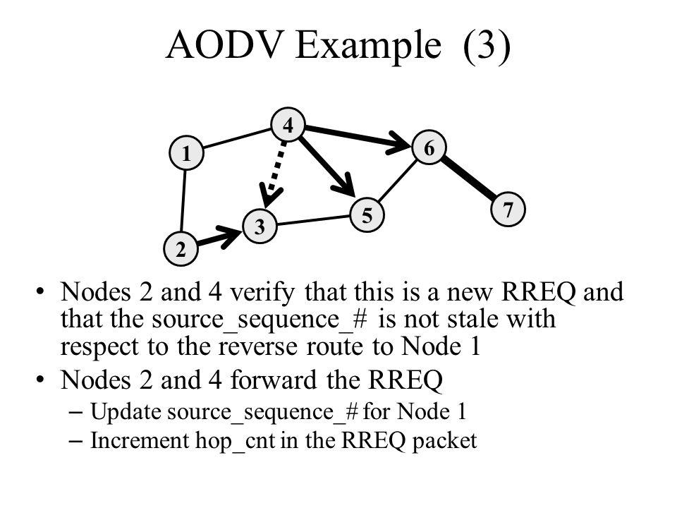 AODV Example (3) 4. 6. 1. 7. 5. 3. 2.