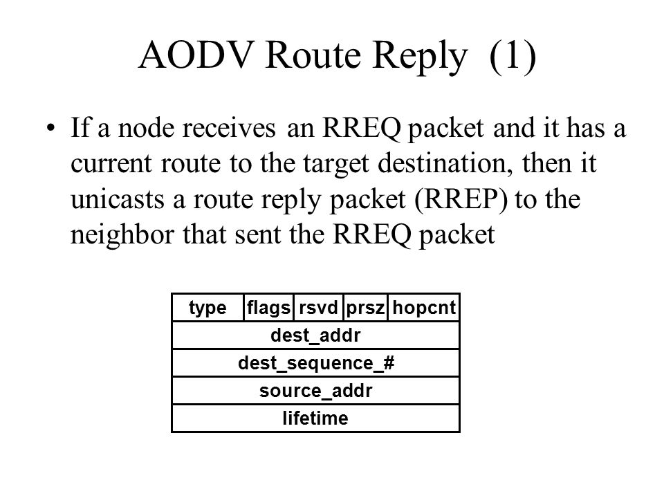 AODV Route Reply (1)