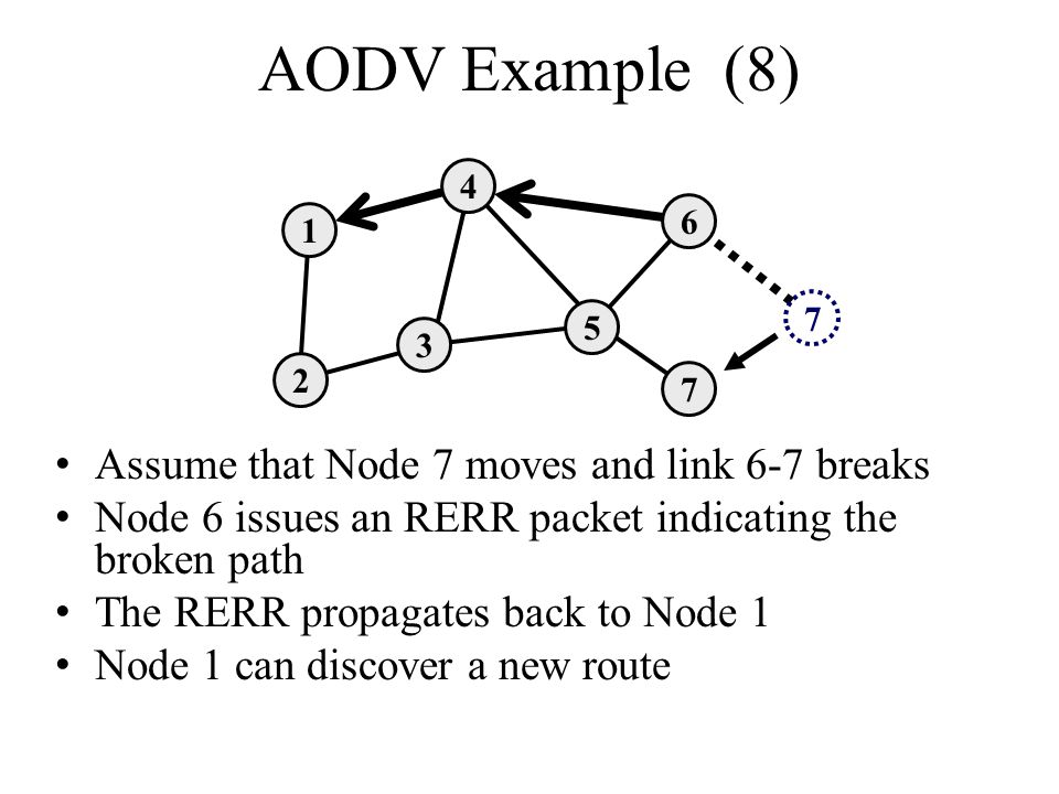 AODV Example (8) Assume that Node 7 moves and link 6-7 breaks