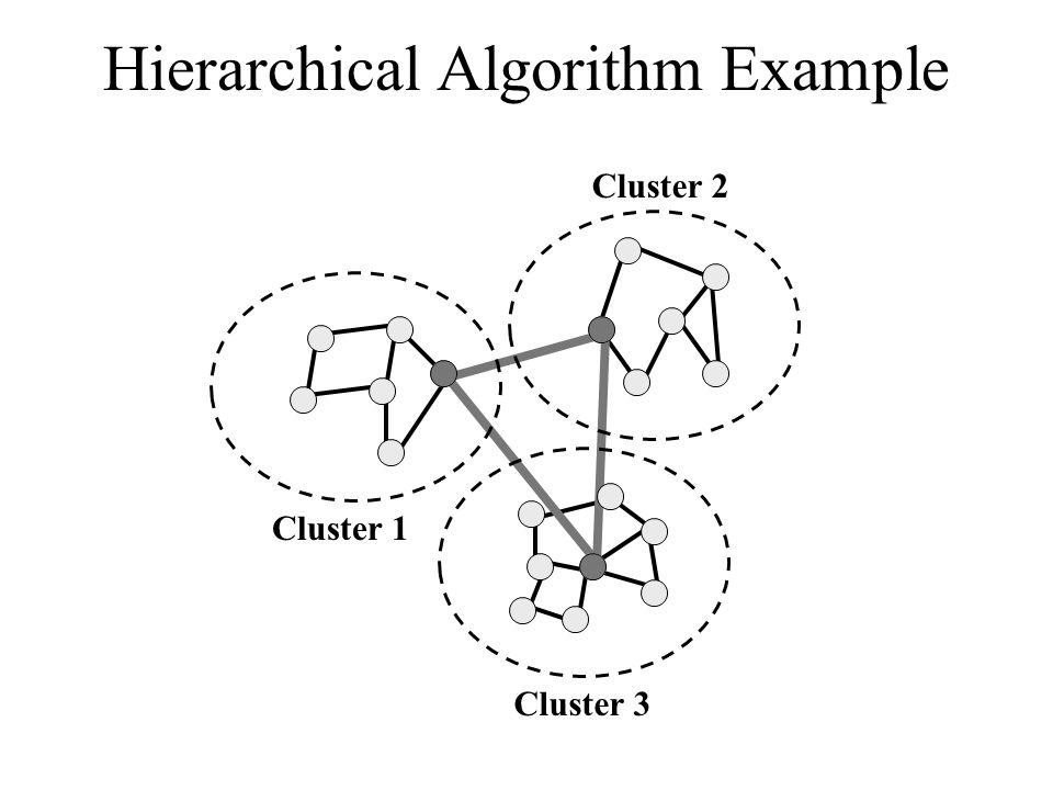 Hierarchical Algorithm Example