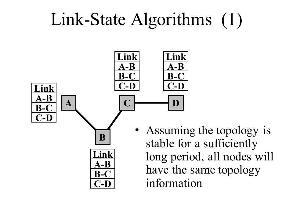 Link-State Algorithms (1)