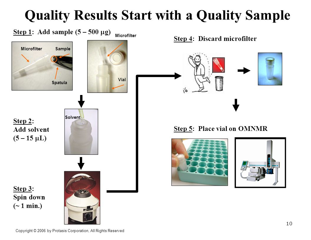 Quality Results Start with a Quality Sample