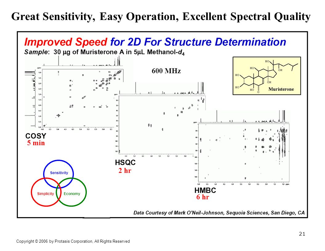 Great Sensitivity, Easy Operation, Excellent Spectral Quality