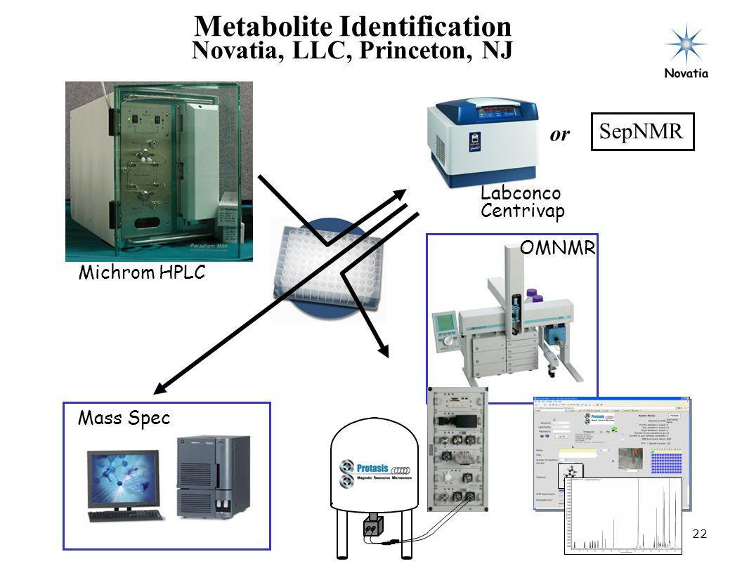 Metabolite Identification Novatia, LLC, Princeton, NJ