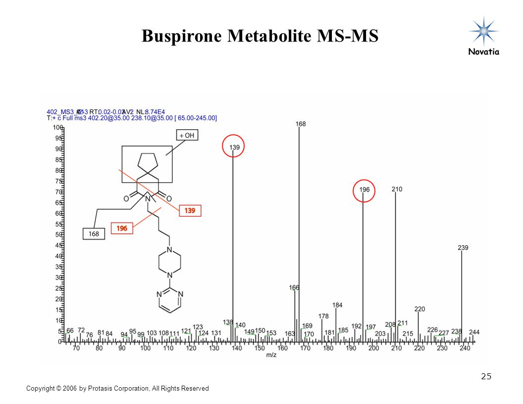 Buspirone Metabolite MS-MS