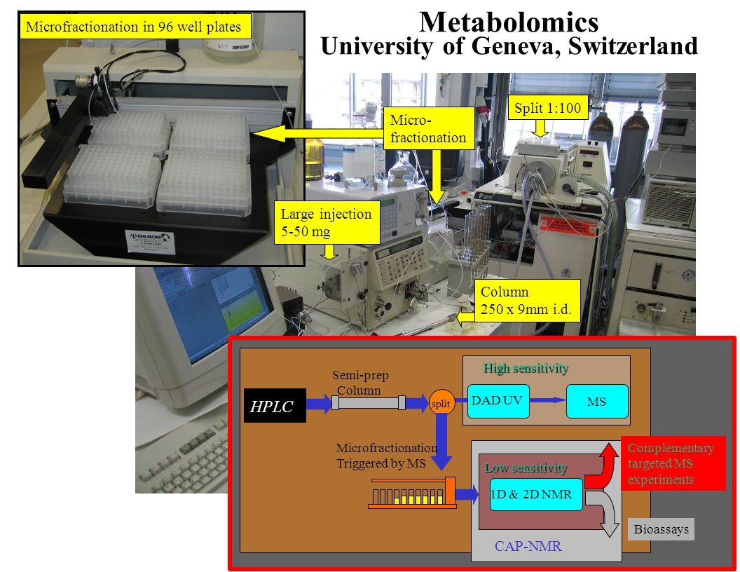 Metabolomics University of Geneva, Switzerland