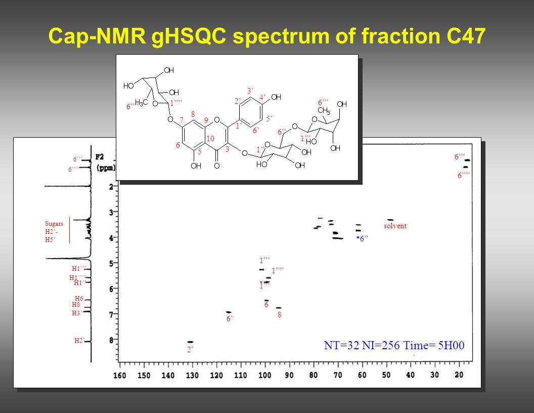 Cap-NMR gHSQC spectrum of fraction C47