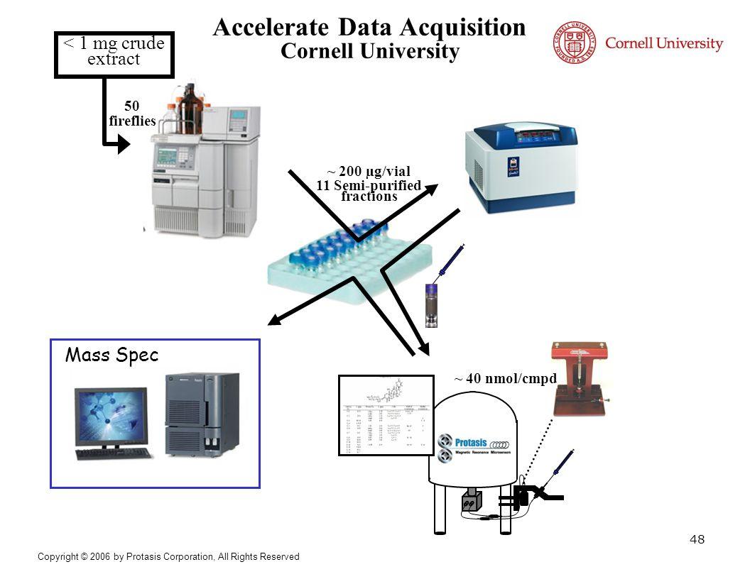 Accelerate Data Acquisition Cornell University
