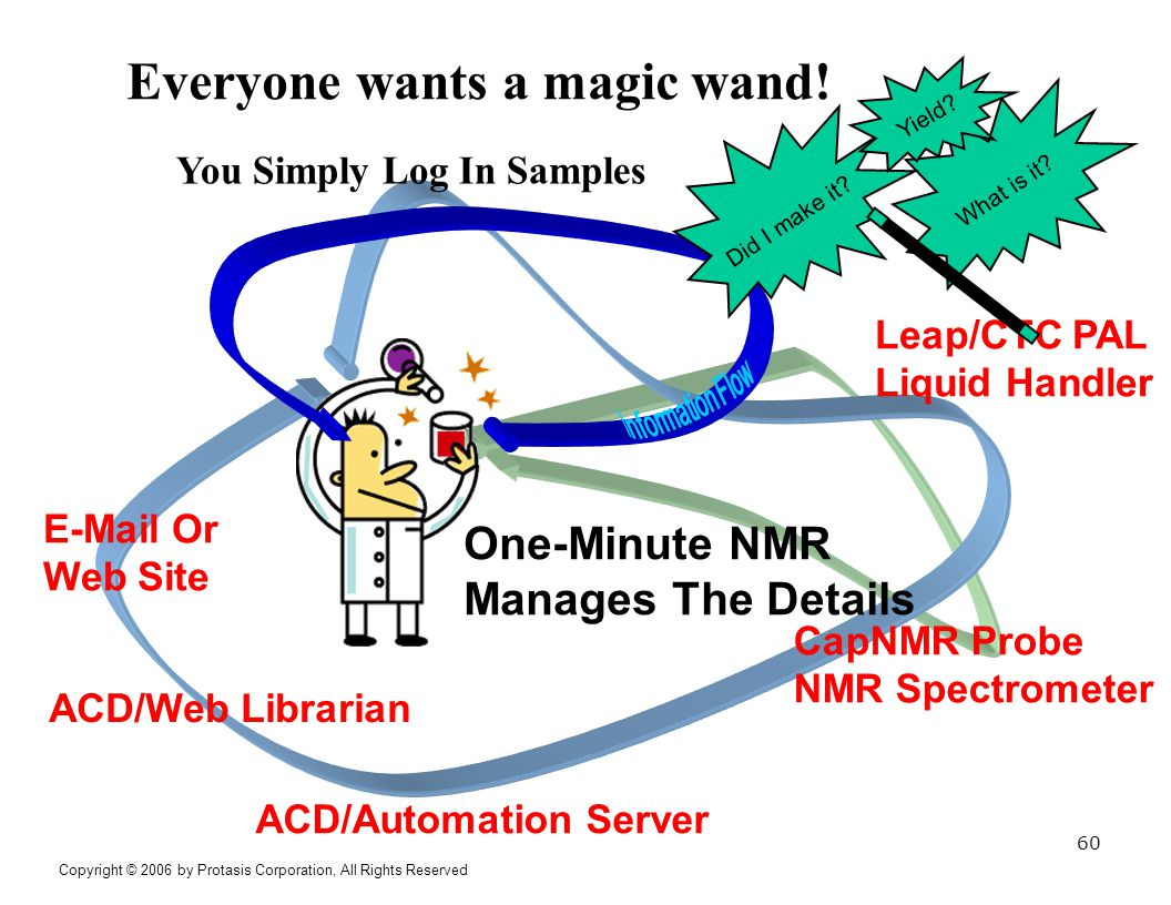 Everyone wants a magic wand!