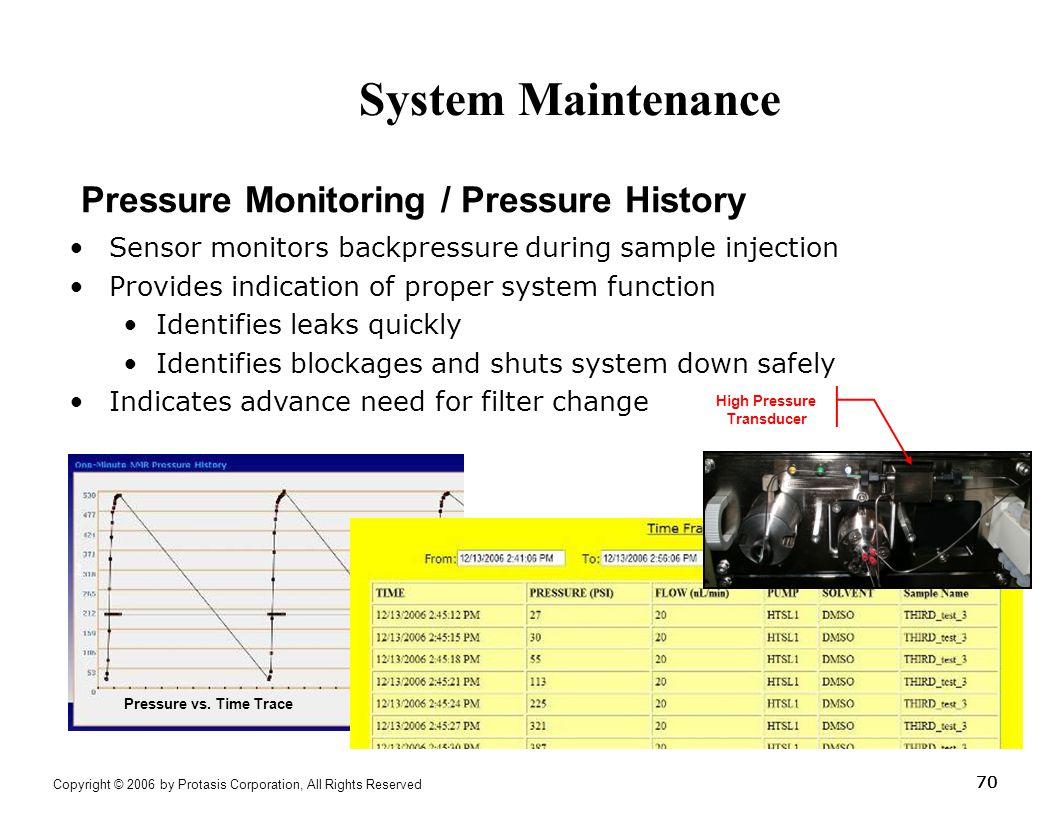 High Pressure Transducer