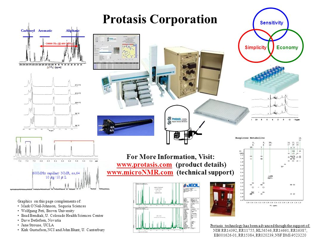 Protasis Corporation For More Information, Visit: