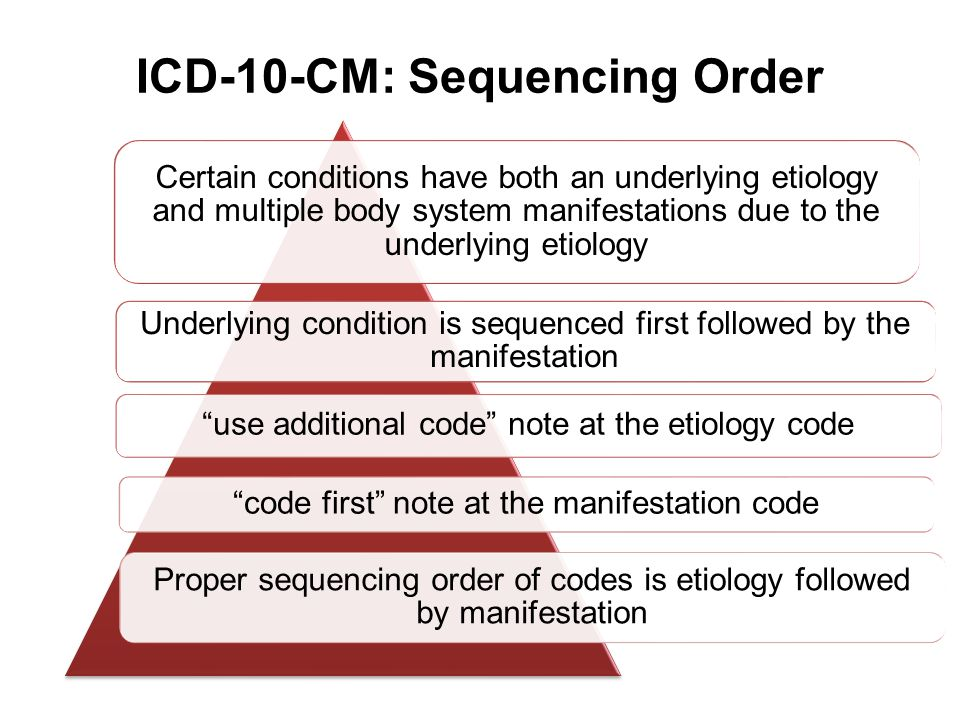 ICD-10-CM: Sequencing Order