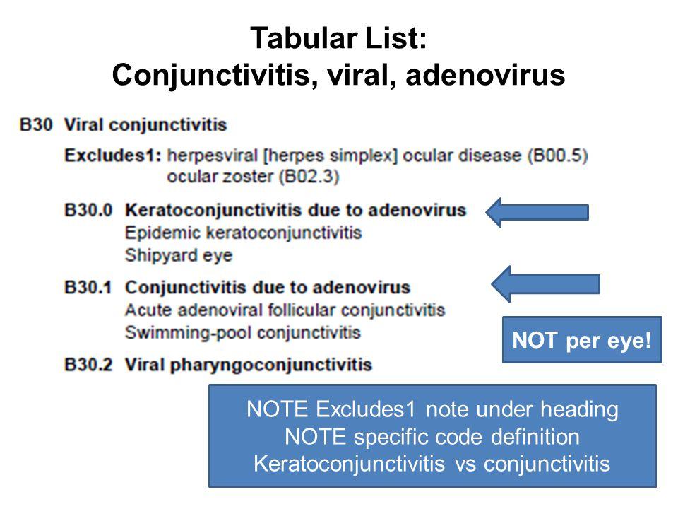 Tabular List: Conjunctivitis, viral, adenovirus