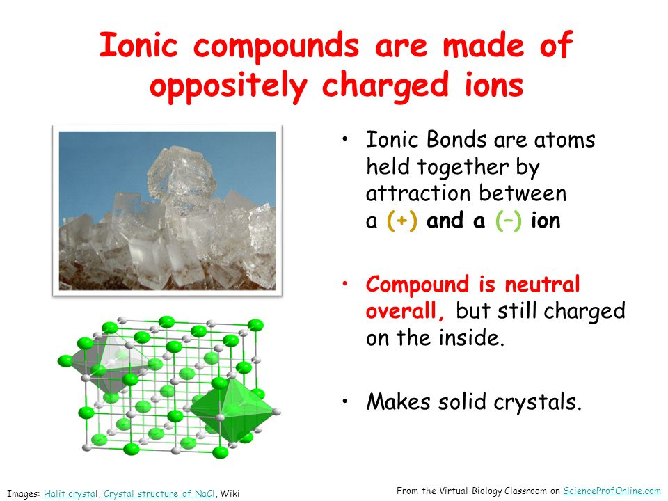 Ionic compounds are made of oppositely charged ions