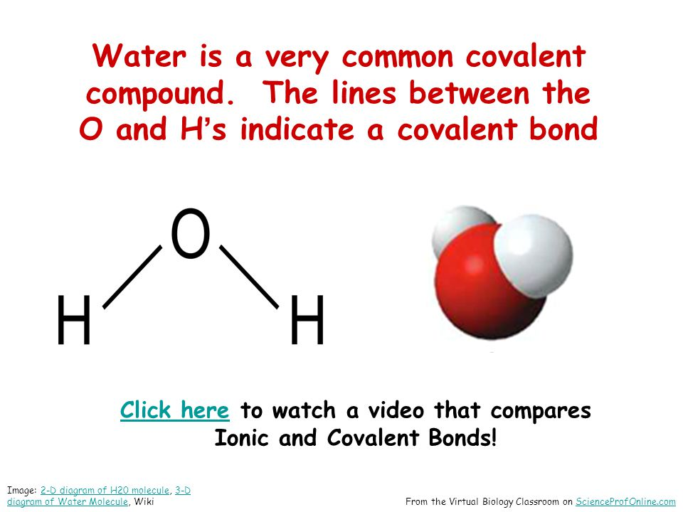 Click here to watch a video that compares Ionic and Covalent Bonds!