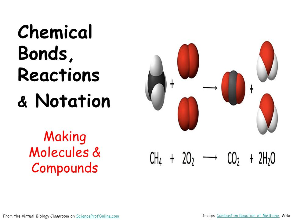 Chemical Bonds, Reactions & Notation