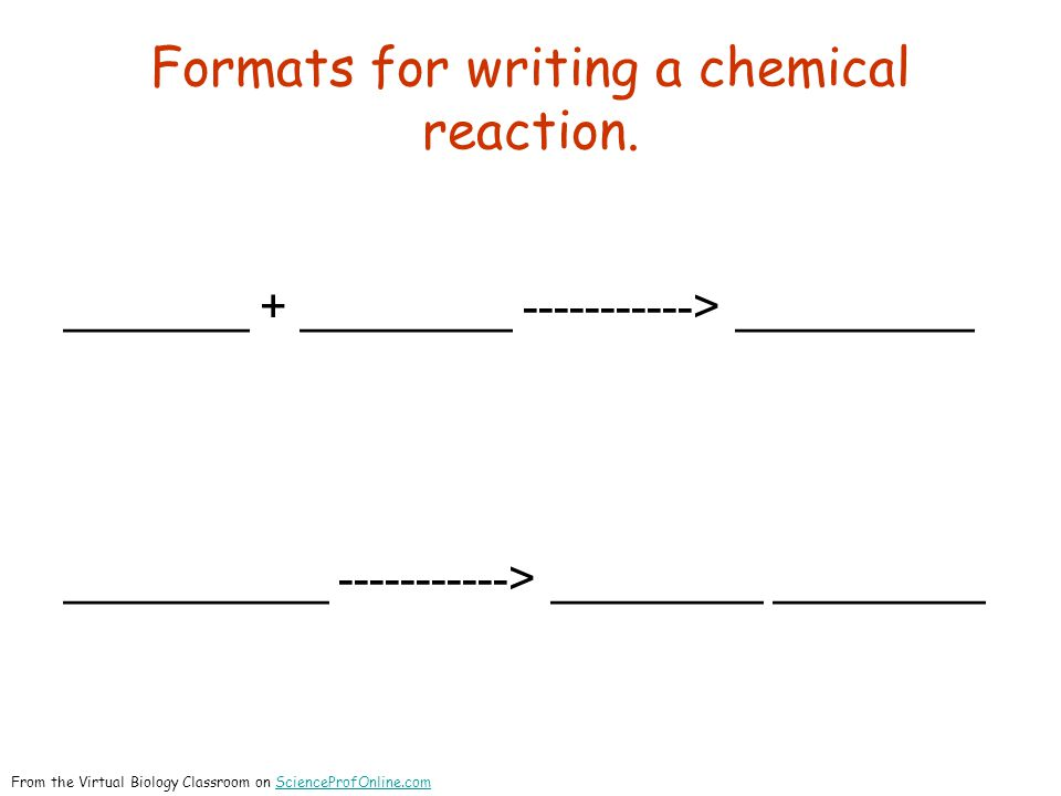 Formats for writing a chemical reaction.
