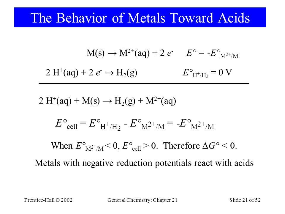The Behavior of Metals Toward Acids