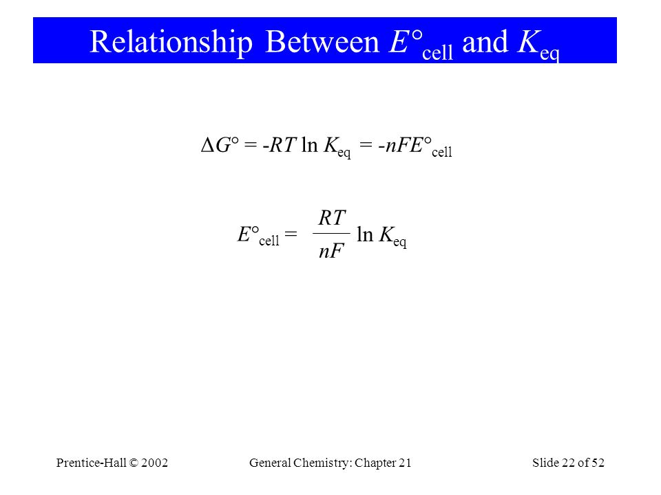 relationship between and keq