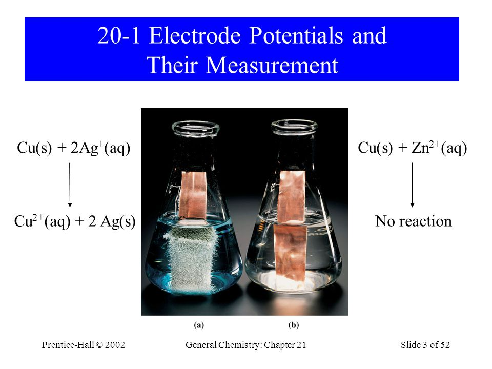 20-1 Electrode Potentials and Their Measurement