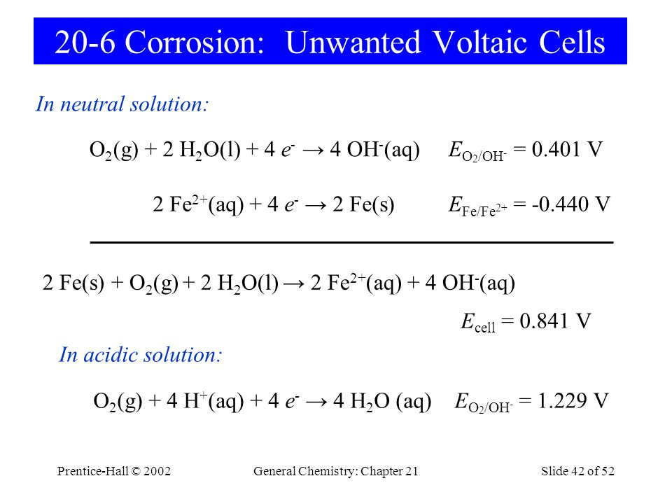 20-6 Corrosion: Unwanted Voltaic Cells