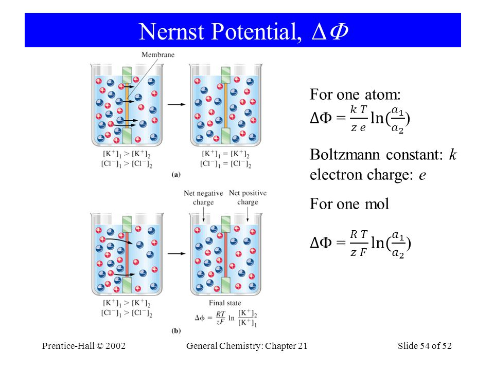 General Chemistry: Chapter 21