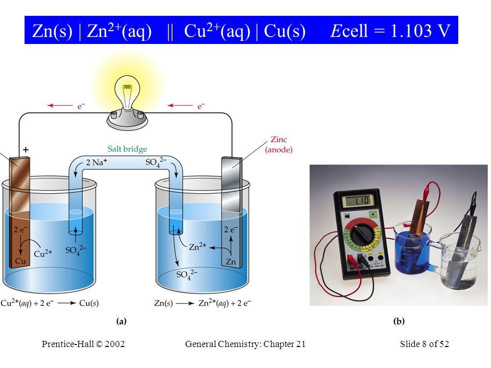 Zn(s)   Zn2+(aq)    Cu2+(aq)   Cu(s) Ecell = 1.103 V